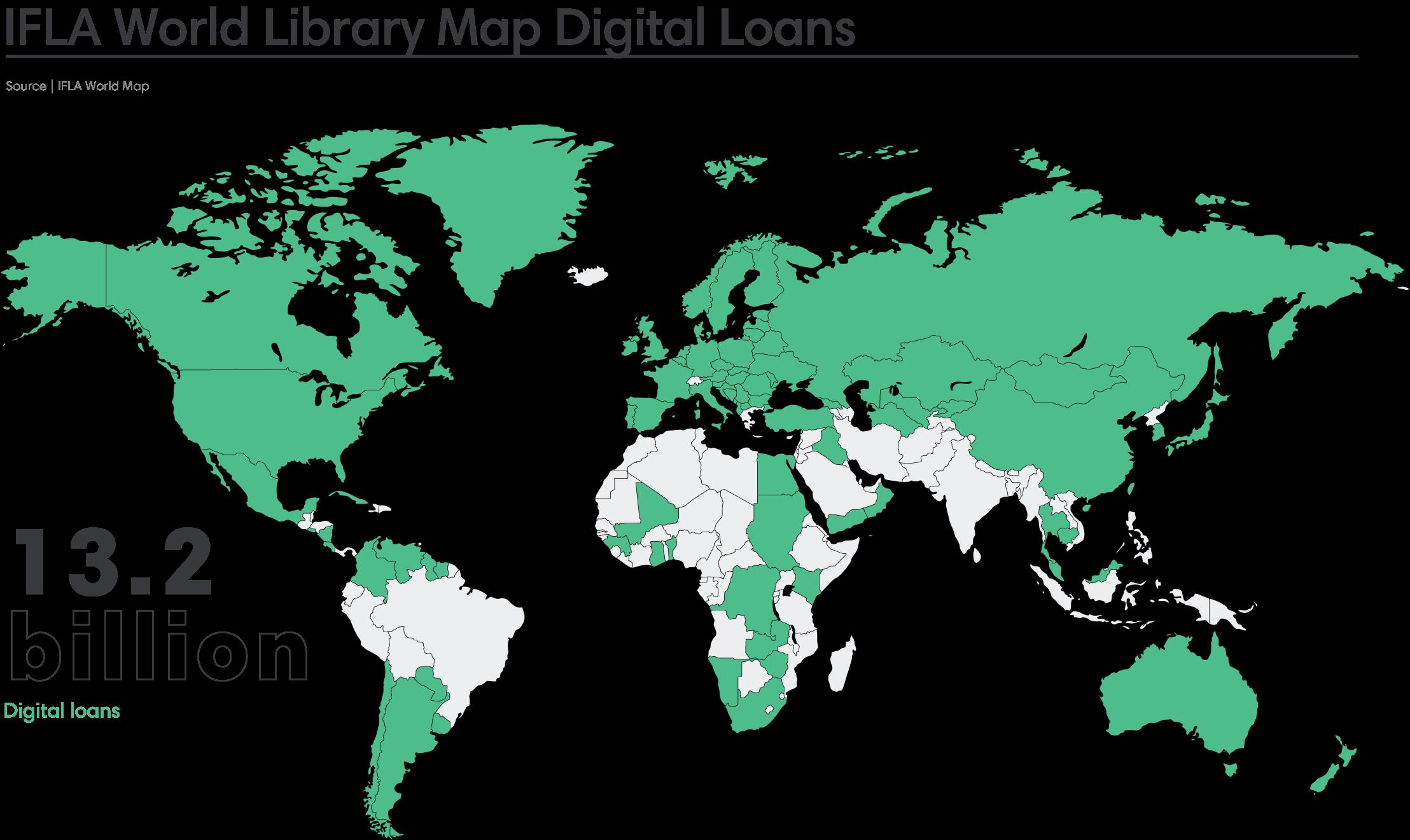 IFLA digital loans