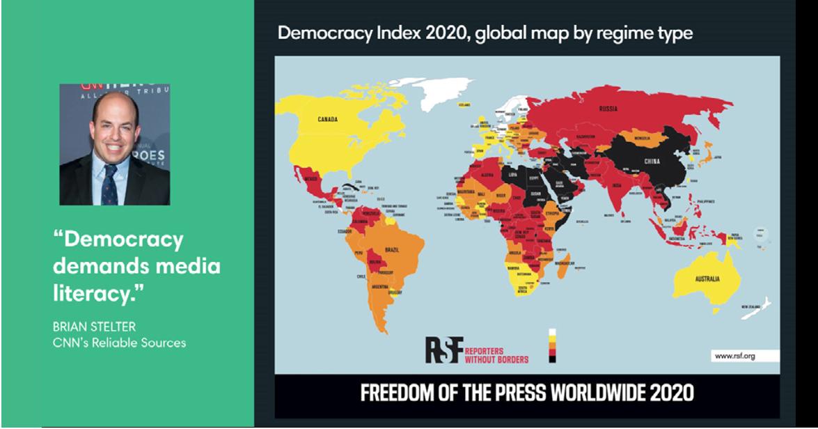 Libraries - democracy demands media literacy - Democracy Index 2020