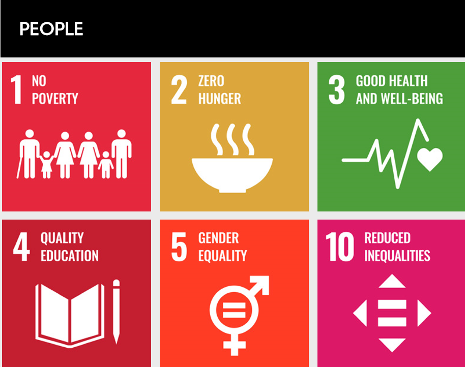 Libraries serving people through 6 SDGs