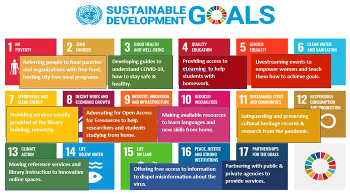 pressreader-public-libraries-sustainable-development-goals