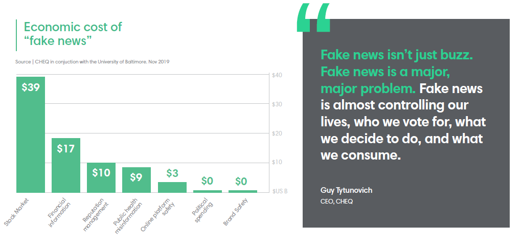 cost of fake news
