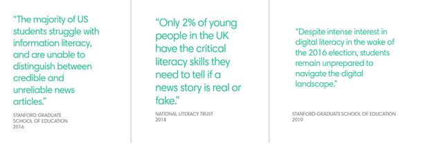 Media literacy stats