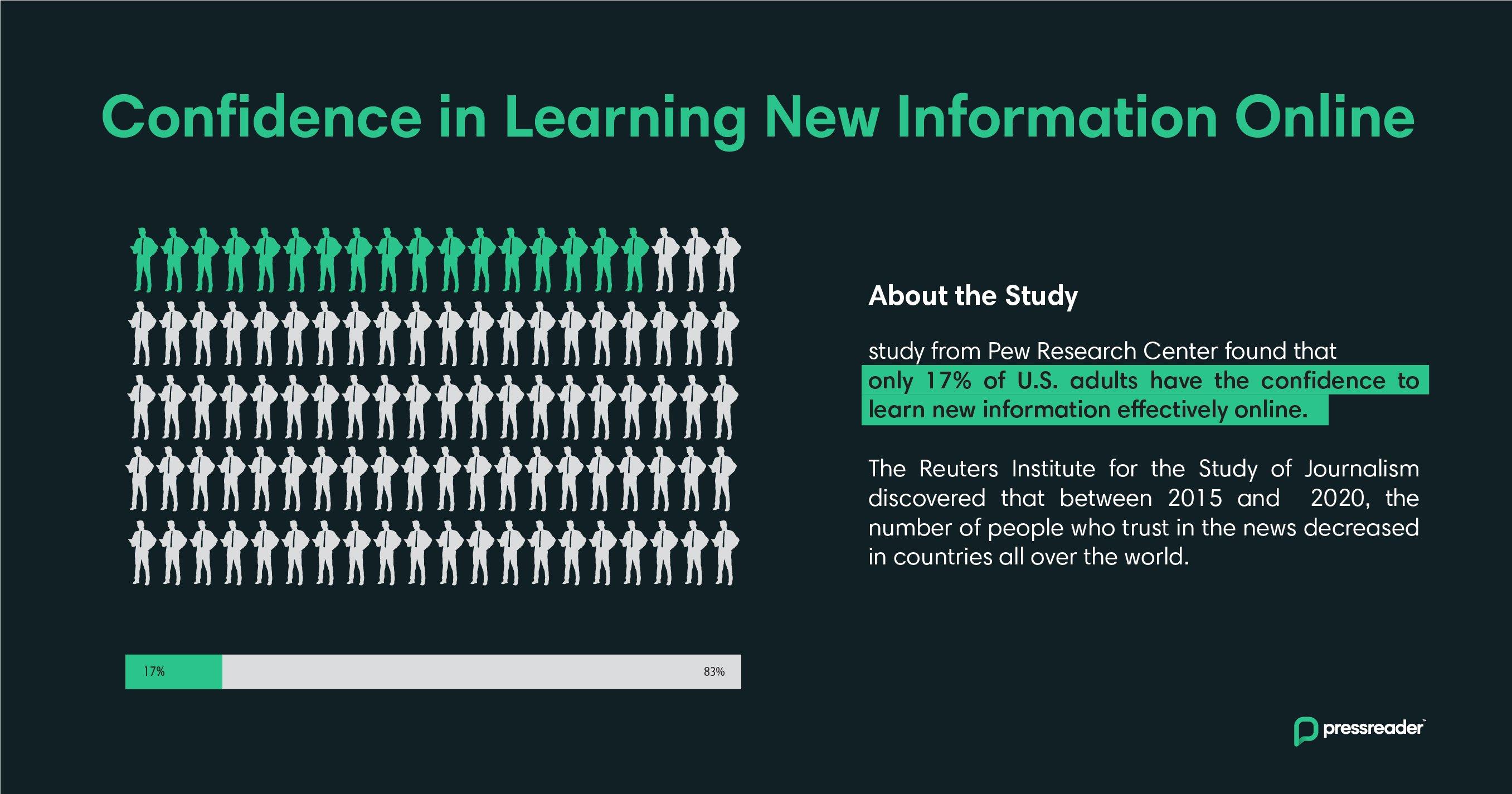 Trust in online media study