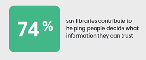 Libraries help people decide what information to trust